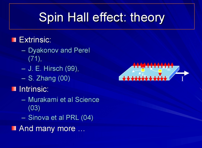 spin-current-hall-effect